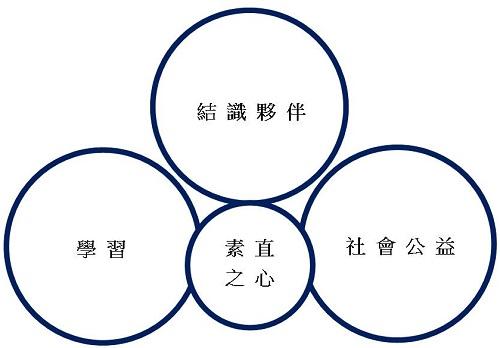 實現PHP(通過繁榮創造和平與幸福)