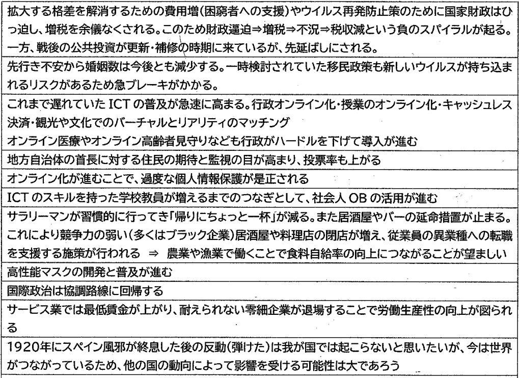安徳先生資料JPG